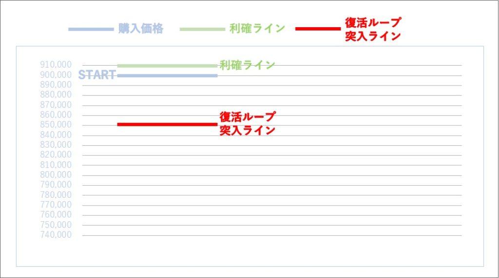 BitCoinFX自動売買プログラム010